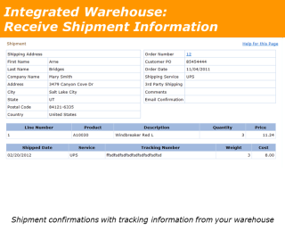 Integrated Warehouse Shipment Information